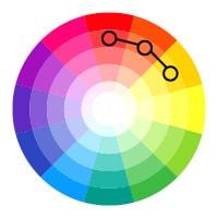 Color wheel showing analogous color scheme