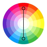 Color wheel showing complementary color scheme